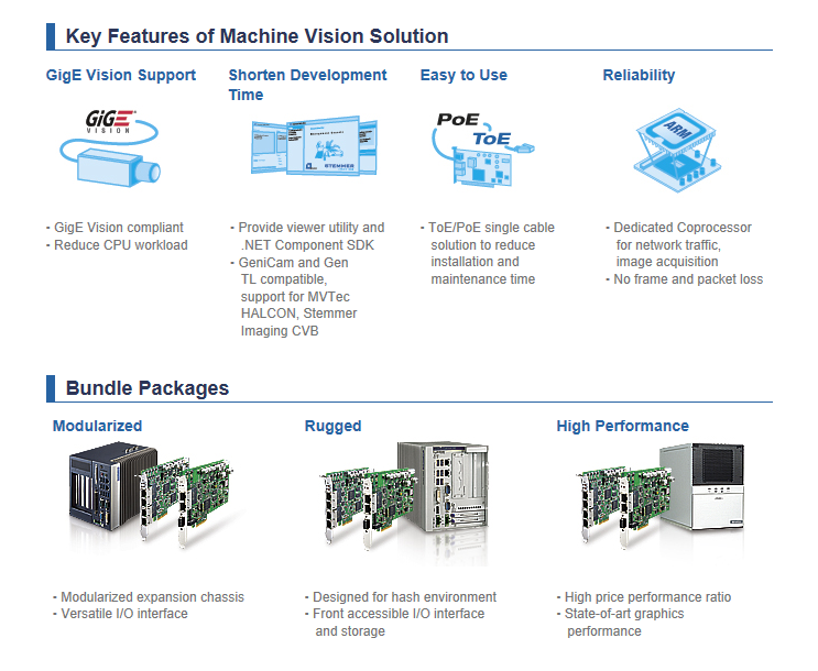 Machine Vision Solutions with GigE Vision Support – WJ Machine Vision