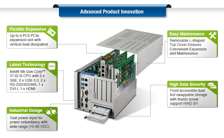 High Performance Control Cabinet PC for Greater Efficiency